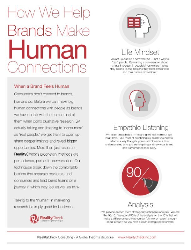 Human-Connections